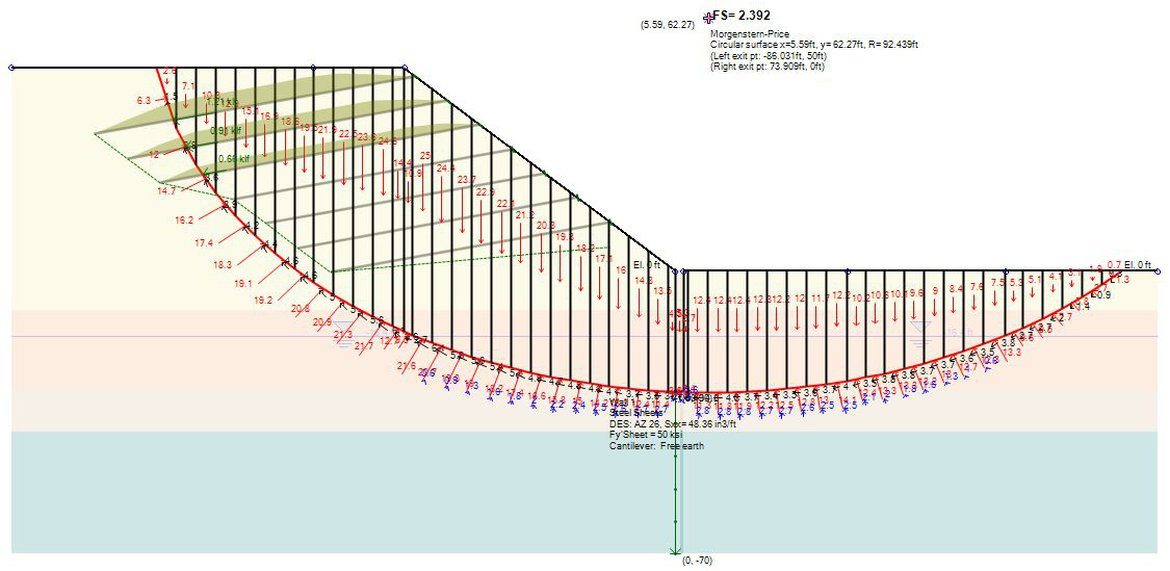 Slope Stability And Soil Nailing Deepex