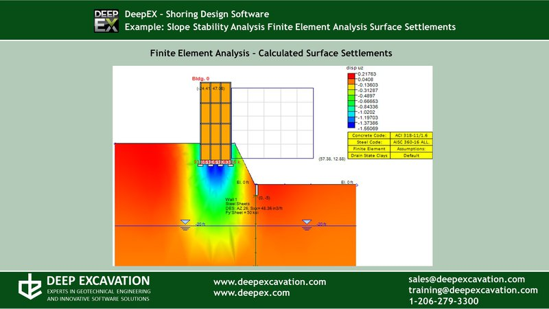 7. Finite Element Analysis Settlements.JPG