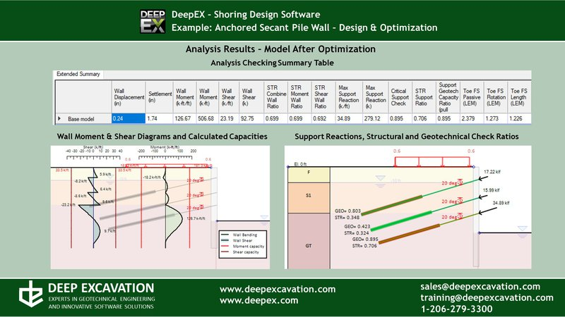 6. Anchored Secant Pile Wall Optimized Results.JPG