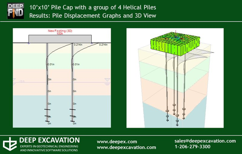 10x10 Pile Cap with Helical Piles Pile Displacements and 3D.jpg