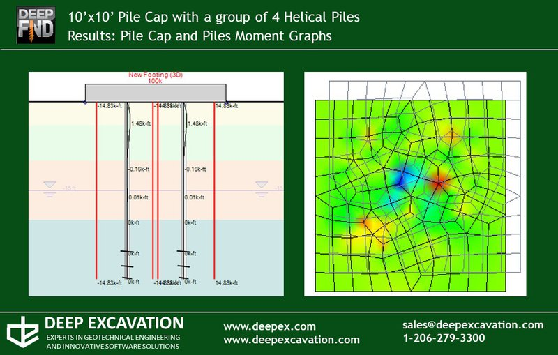 10x10 Pile Cap with Helical Piles Pile and Cap Moments.jpg