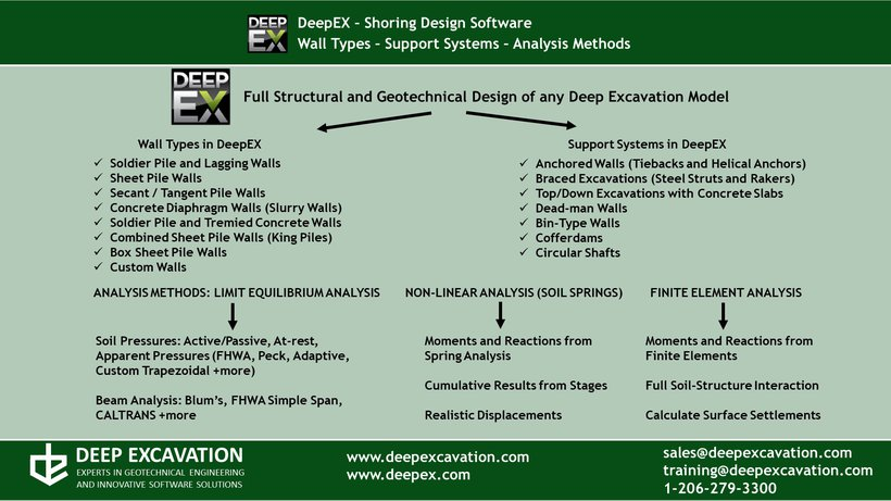 DeepEX Wall Types Support Systems Analysis Methods.jpg