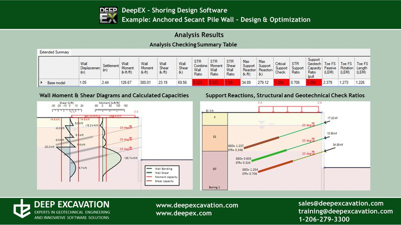 4. Anchored Secant Pile Wall Analysis Results.JPG